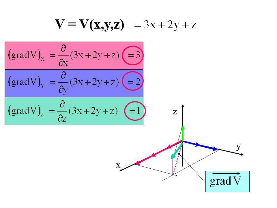 Concetto di integrale integrale java derivata
