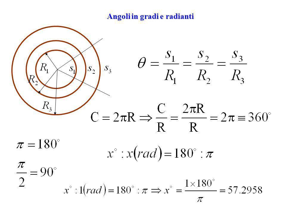 Angolo solido rsinθ r rsinθdβ rdθrdθ piccola sfera
