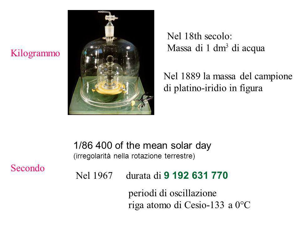 ampère kelvin mole F=2 10 -7 N La quantità di una sostanza che contiene un numero di unità elmentari uguale al numero di atomi contenuti in 0.012 Kg di C-12 Lo vedremo meglio in termodinamica candelaLo vedremo in ottica 6.0221367 10 23 Numero di Avogadro 1 m I I