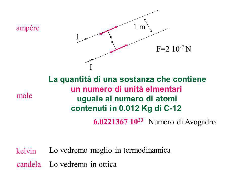 Equazioni dimensionali velocità = spazio/tempo Forza = massa x accelerazione http://physics.nist.gov/cuu/Units/index.html Vedi documento generale NIST
