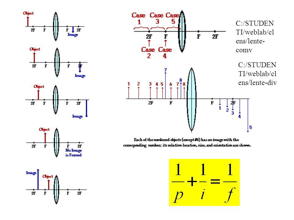 C:/STUDEN TI/weblab/cl ens/lente- comv C:/STUDEN TI/weblab/cl ens/lente-div