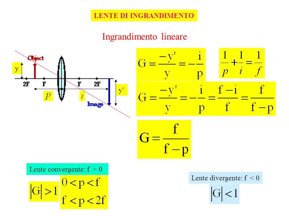 LENTE DI INGRANDIMENTO Ingrandimento lineare y y Lente convergente: f > 0 Lente divergente: f < 0