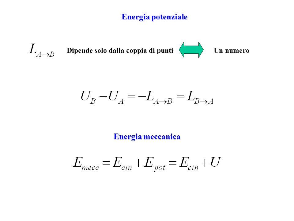 Energia potenziale Dipende solo dalla coppia di puntiUn numero Energia meccanica