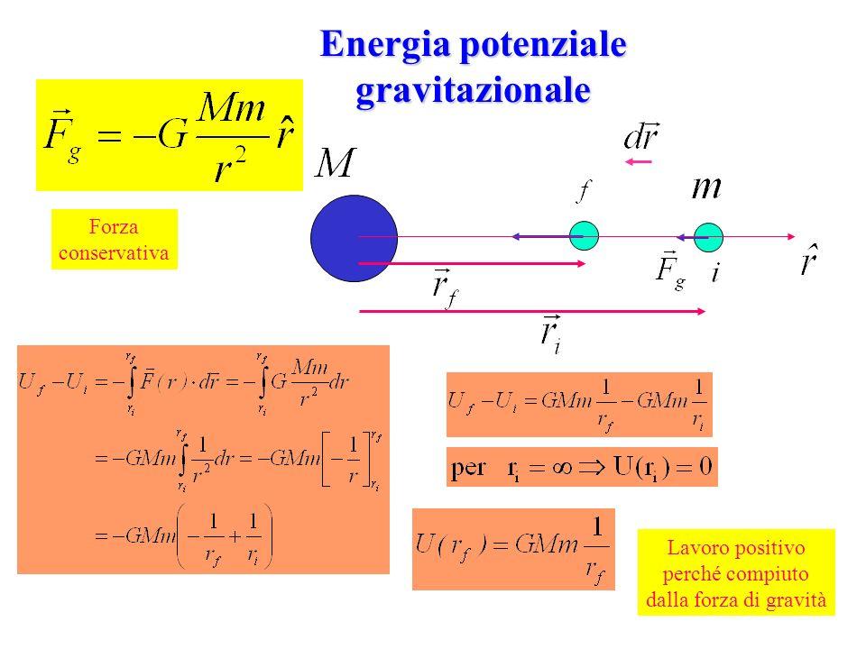 Energia potenziale gravitazionale Forza conservativa Lavoro positivo perché compiuto dalla forza di gravità