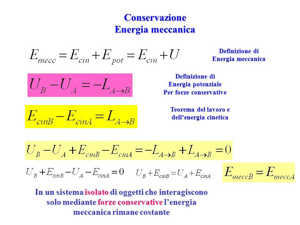 Conservazione Energia meccanica Definizione di Energia potenziale Per forze conservative Teorema del lavoro e dellenergia cinetica Definizione di Ener