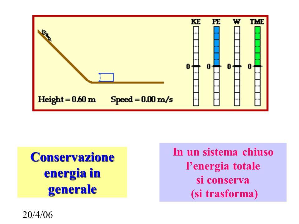 Conservazione energia in generale In un sistema chiuso lenergia totale si conserva (si trasforma) 20/4/06