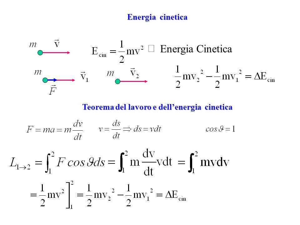 Energia cinetica Energia Cinetica Teorema del lavoro e dellenergia cinetica