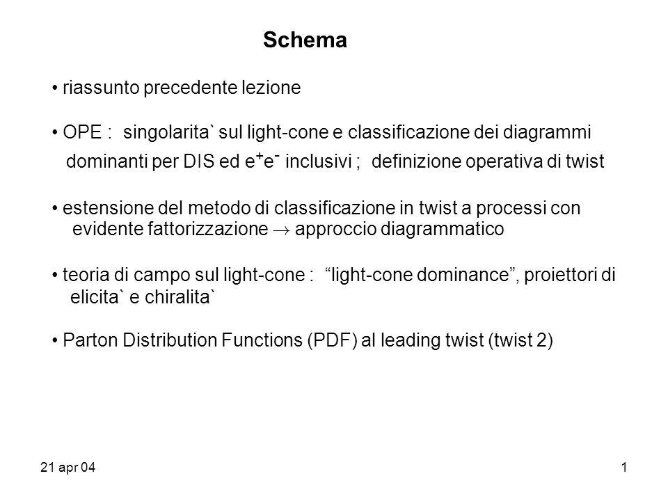 21 apr 041 Schema riassunto precedente lezione OPE : singolarita` sul light-cone e classificazione dei diagrammi dominanti per DIS ed e + e - inclusivi ; definizione operativa di twist estensione del metodo di classificazione in twist a processi con evidente fattorizzazione .