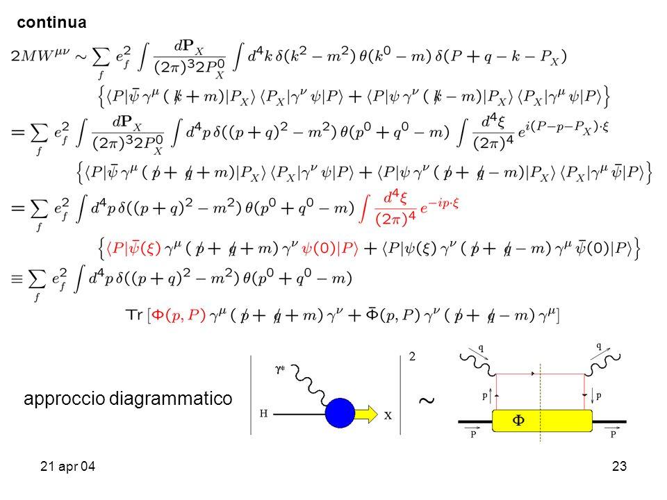 21 apr 0423 » approccio diagrammatico continua