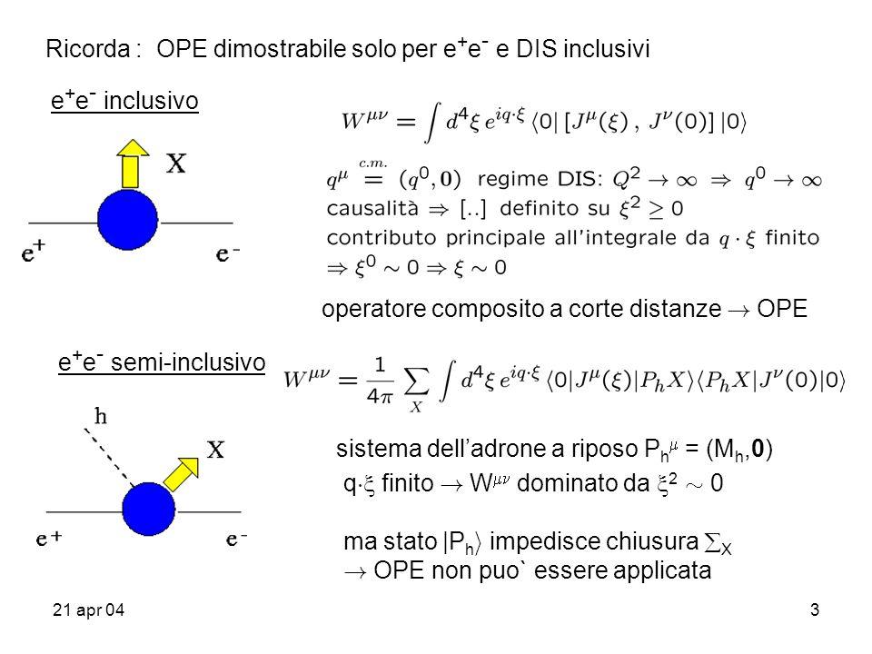 21 apr 0414 Per tutti i processi di tipo DIS o e + e - (sia inclusivi che semi-inclusivi) il contributo dominante al tensore adronico viene dalla cinematica light-cone definizione e proprieta` delle variabili light-cone teoria di campo quantizzata sul light-cone algebra di Dirac sul light-cone