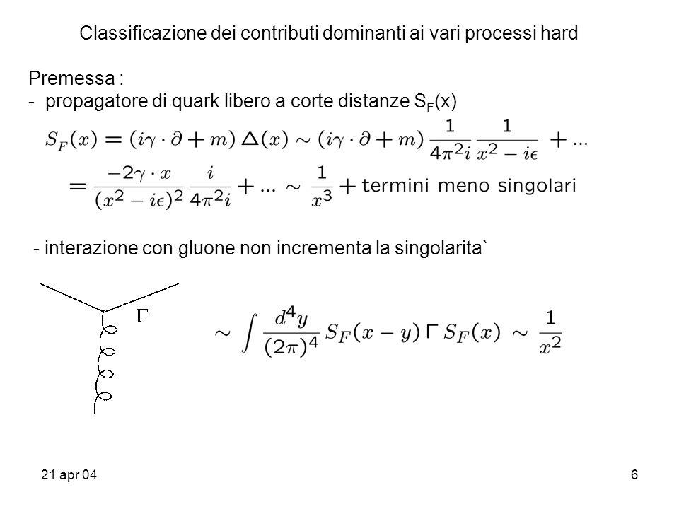 21 apr 046 Classificazione dei contributi dominanti ai vari processi hard Premessa : - propagatore di quark libero a corte distanze S F (x) - interazione con gluone non incrementa la singolarita`