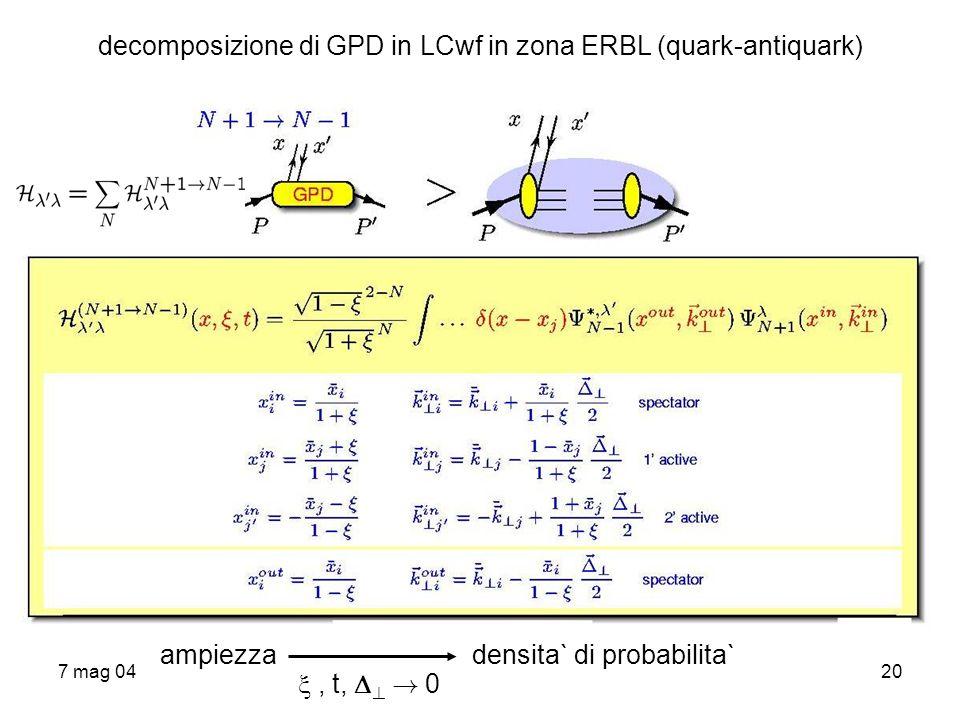 7 mag 0420 decomposizione di GPD in LCwf in zona ERBL (quark-antiquark) ampiezza, t, ? ! 0 densita` di probabilita`
