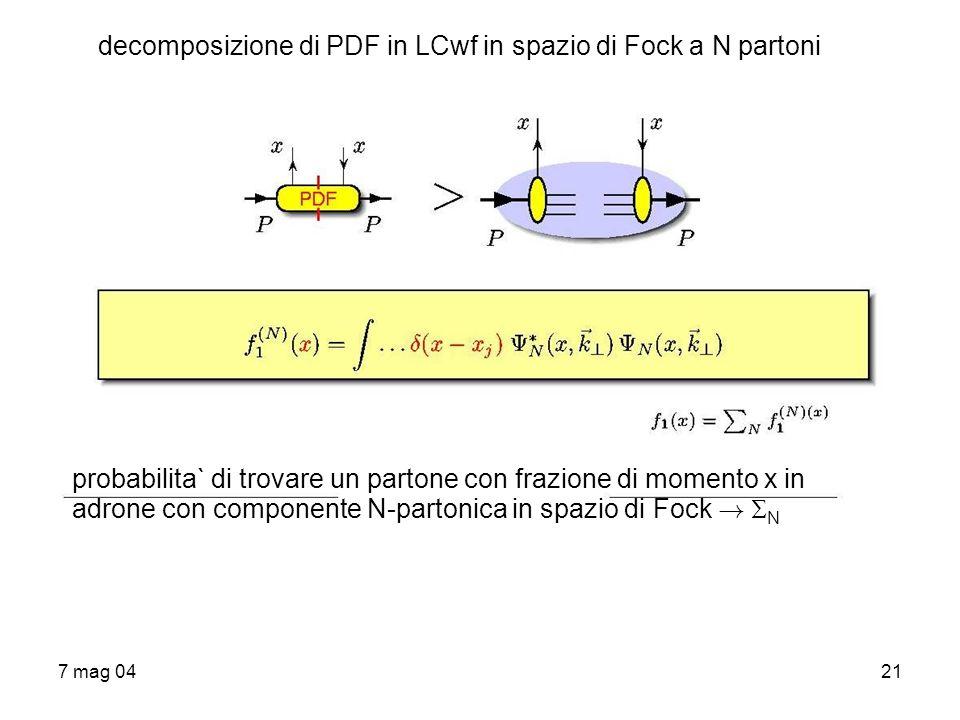 7 mag 0421 decomposizione di PDF in LCwf in spazio di Fock a N partoni probabilita` di trovare un partone con frazione di momento x in adrone con comp