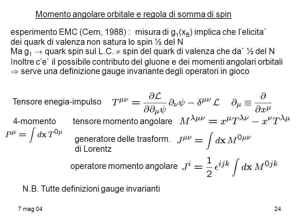 7 mag 0424 Momento angolare orbitale e regola di somma di spin esperimento EMC (Cern, 1988) : misura di g 1 (x B ) implica che lelicita` dei quark di