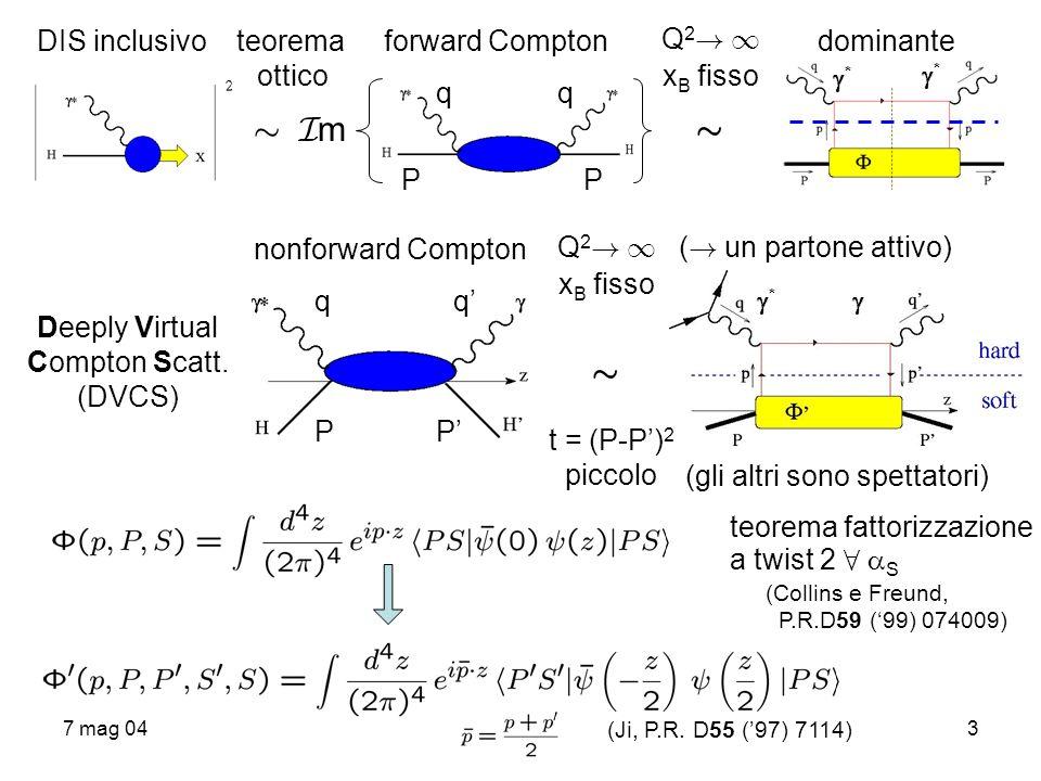 7 mag 0414 Mappa delle interconnessioni GPD in regime DVCS Q2Q2 t M 1 [GPD(x,,t)] = FF(t) M 2 [GPD(x,,t)] trasf.