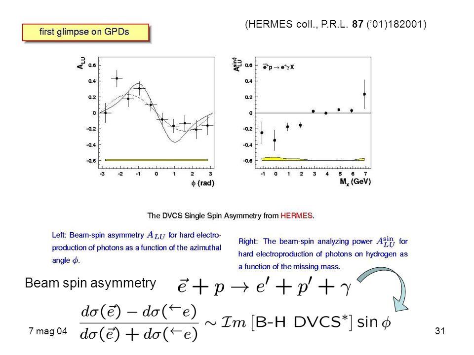 7 mag 0431 Beam spin asymmetry (HERMES coll., P.R.L. 87 (01)182001)