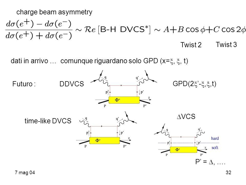 7 mag 0432 charge beam asymmetry Twist 2 Twist 3 dati in arrivo … comunque riguardano solo GPD (x=,, t) Futuro :DDVCS GPD(2 -,,t) time-like DVCS VCS P