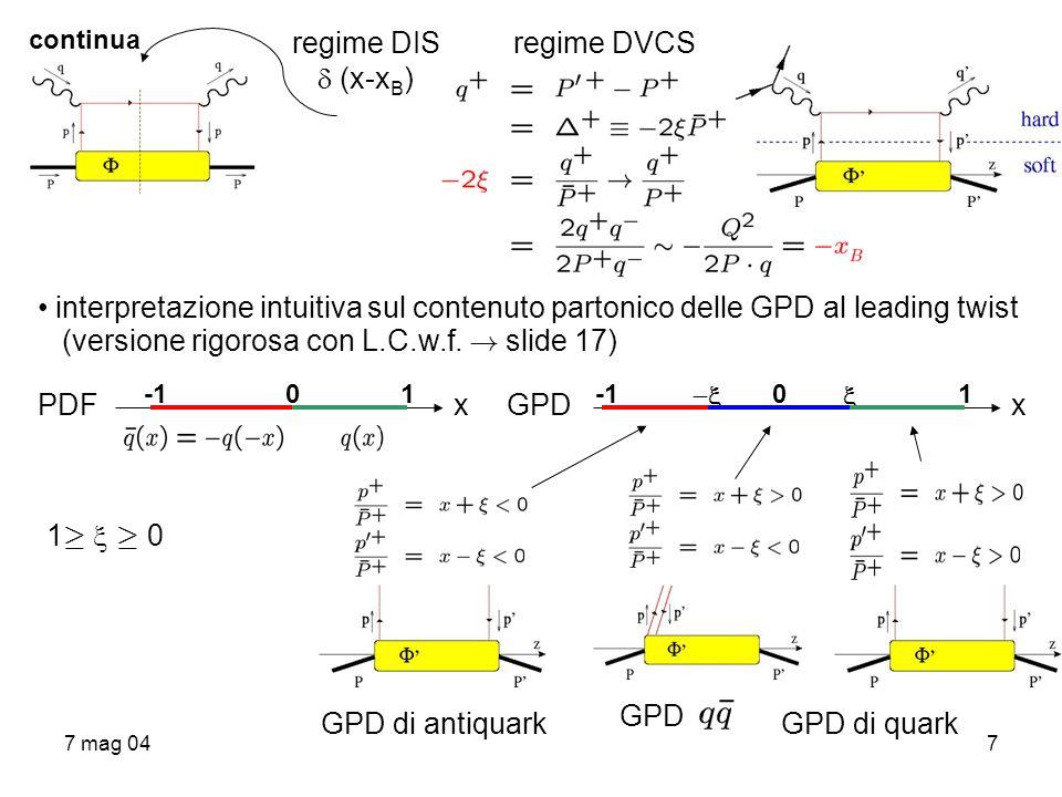 7 mag 047 continua regime DIS (x-x B ) regime DVCS interpretazione intuitiva sul contenuto partonico delle GPD al leading twist (versione rigorosa con