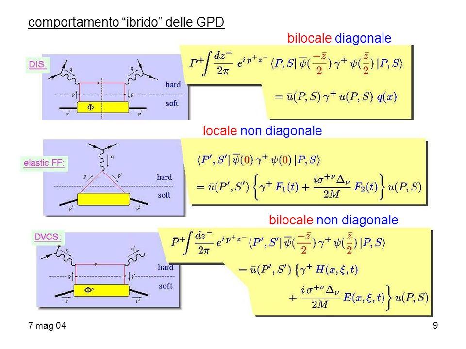 7 mag 0410 Condizioni al contorno per le GPD : GPD PDF tutte le strutture legate a helicity flip del N .