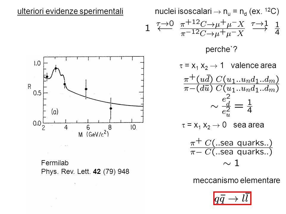 ulteriori evidenze sperimentali nuclei isoscalari ! n u = n d (ex. 12 C) perche`? = x 1 x 2 ! 1 valence area = x 1 x 2 ! 0 sea area meccanismo element
