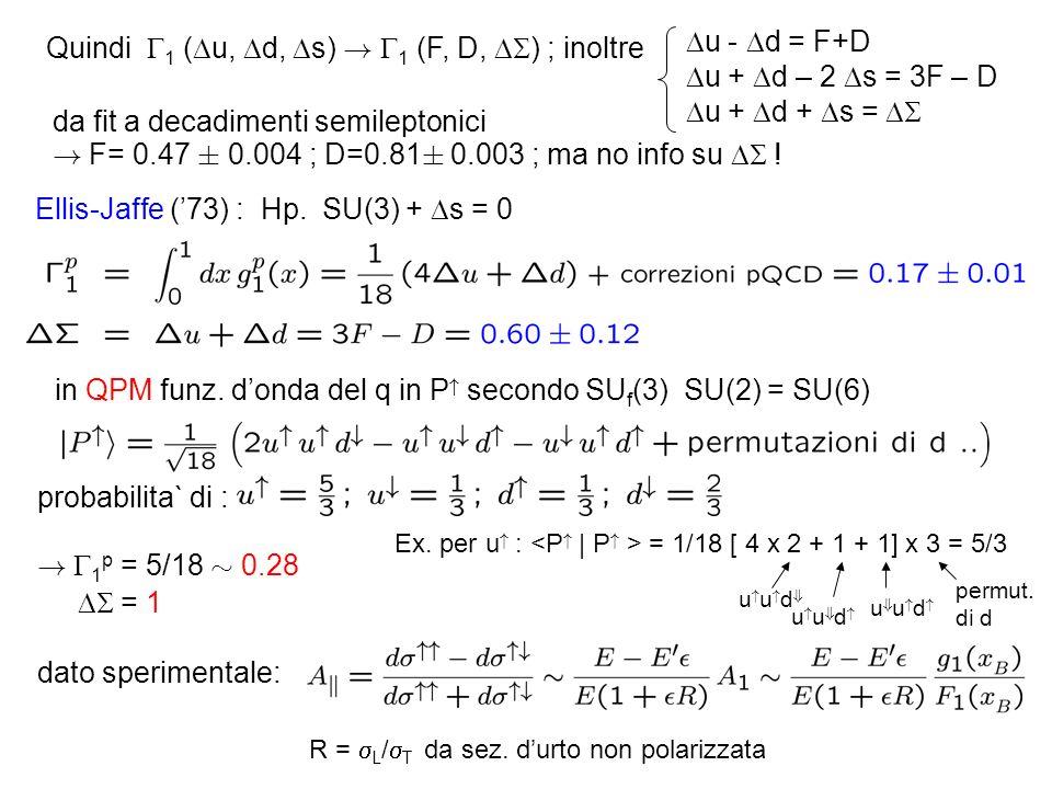 Quindi 1 ( u, d, s) ! 1 (F, D, ) ; inoltre u - d = F+D u + d – 2 s = 3F – D u + d + s = da fit a decadimenti semileptonici ! F= 0.47 § 0.004 ; D=0.81