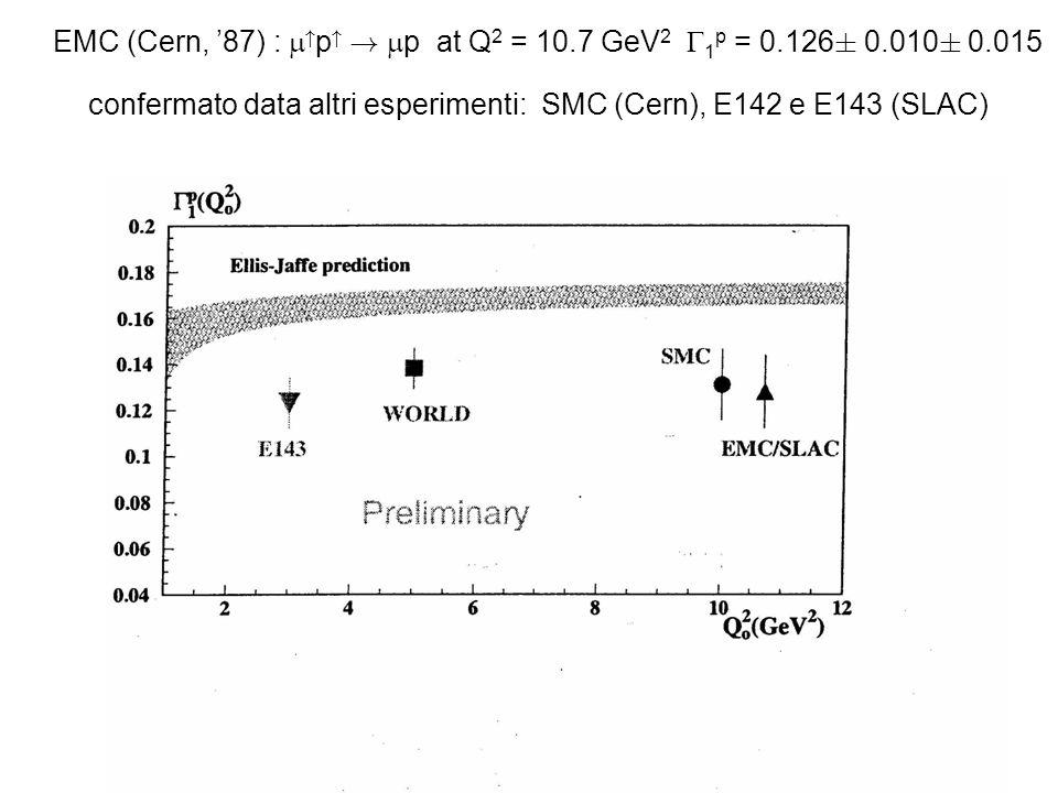 EMC (Cern, 87) : p .