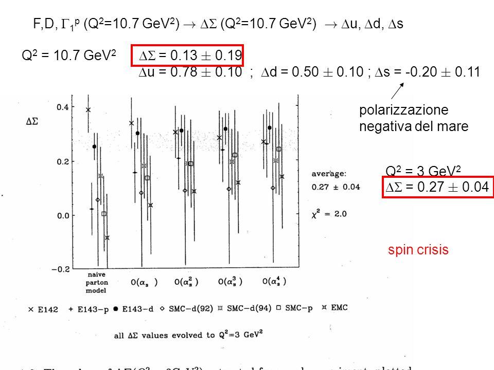 F,D, 1 p (Q 2 =10.7 GeV 2 ) .(Q 2 =10.7 GeV 2 ) .