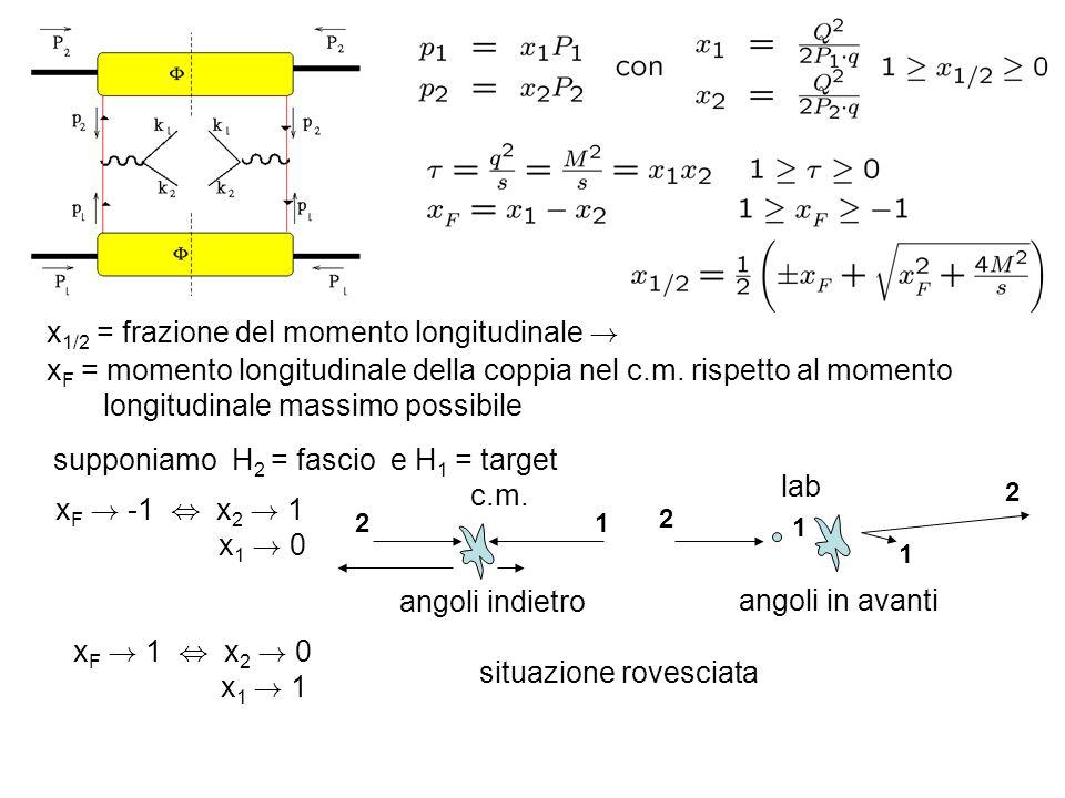 x 1/2 = frazione del momento longitudinale . x F = momento longitudinale della coppia nel c.m.