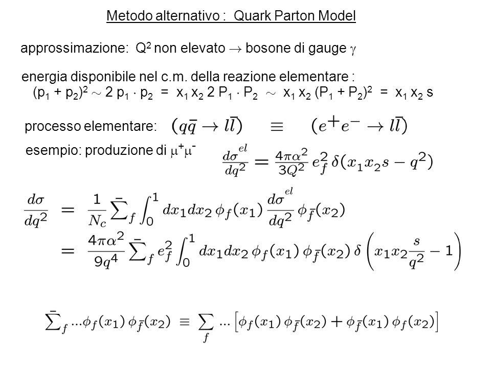 Metodo alternativo : Quark Parton Model approssimazione: Q 2 non elevato ! bosone di gauge energia disponibile nel c.m. della reazione elementare : (p
