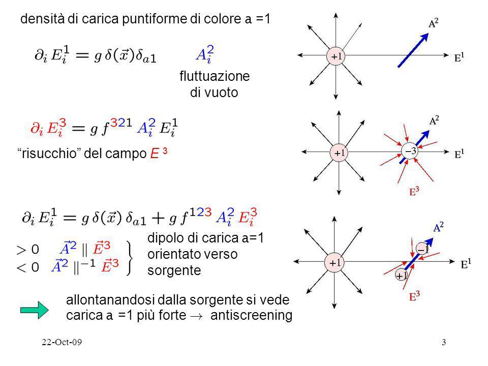 22-Oct-0914 Tensore adronico J 2 = tensore leptonico tensore adronico