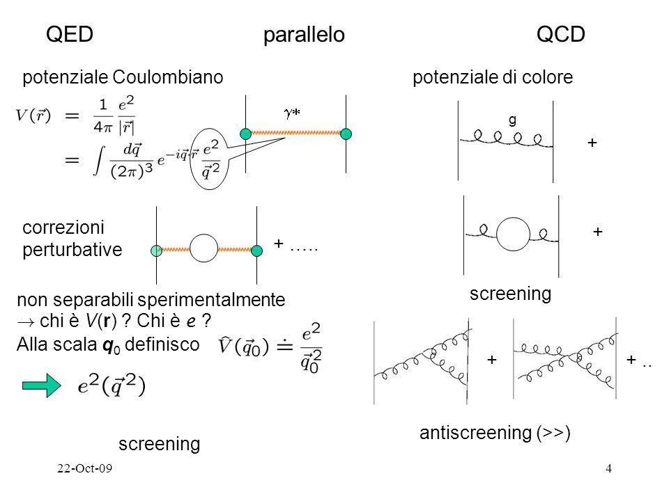 22-Oct-094 paralleloQEDQCD potenziale Coulombiano correzioni perturbative + …..