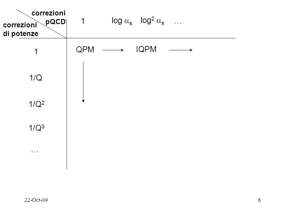 22-Oct-096 correzioni pQCD correzioni di potenze 1 1/Q 1/Q 2 1/Q 3 … 1 log s log 2 s … QPM IQPM