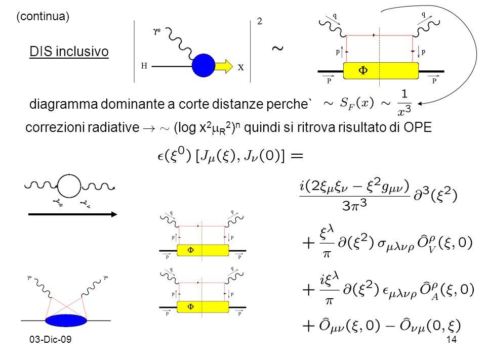 03-Dic-0914 DIS inclusivo diagramma dominante a corte distanze perche` correzioni radiative ! » (log x 2 R 2 ) n quindi si ritrova risultato di OPE »
