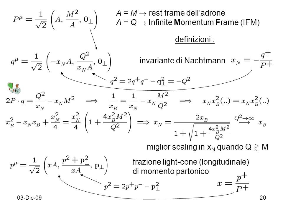 03-Dic-0920 A = M ! rest frame delladrone A = Q ! Infinite Momentum Frame (IFM) definizioni : invariante di Nachtmann frazione light-cone (longitudina
