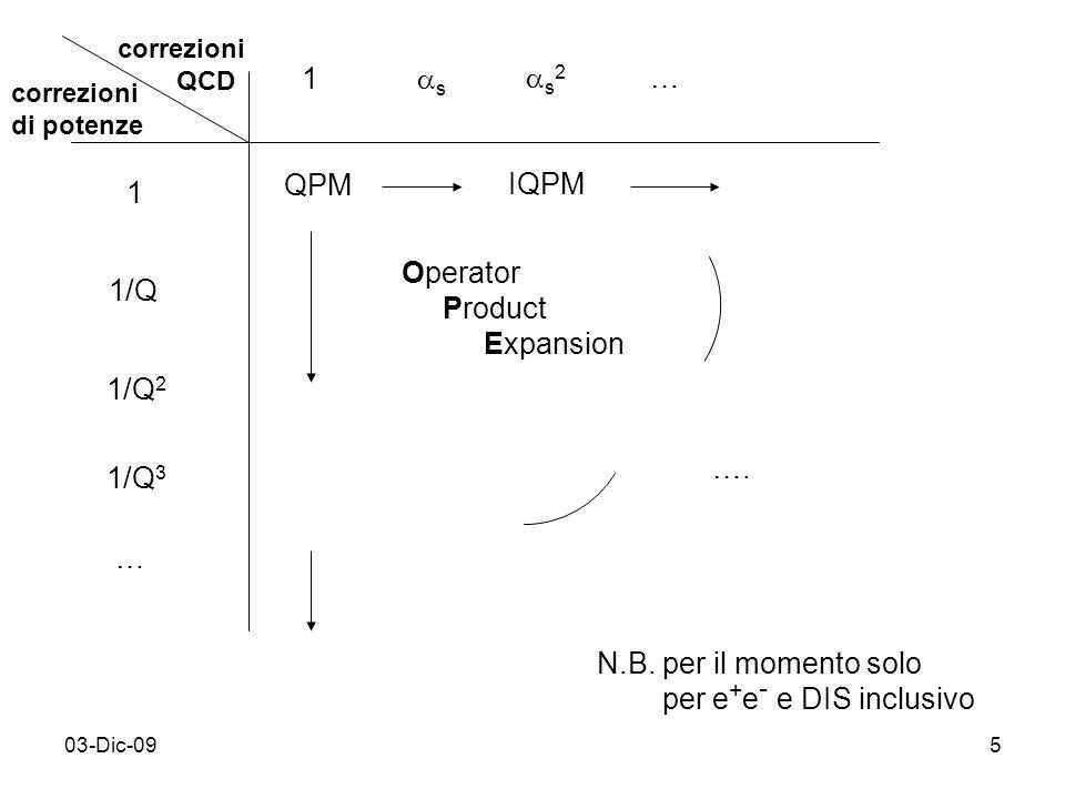 03-Dic-095 correzioni QCD correzioni di potenze 1 1/Q 1/Q 2 1/Q 3 … 1 s s 2 … QPM IQPM Operator Product Expansion …. N.B. per il momento solo per e +