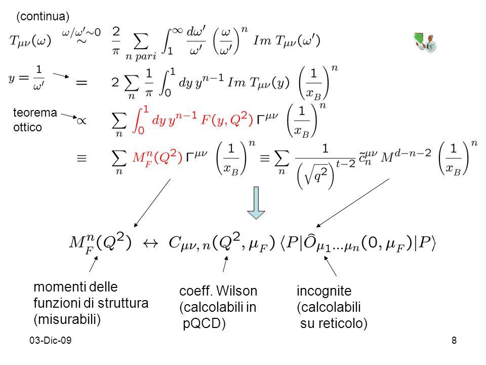 03-Dic-098 teorema ottico momenti delle funzioni di struttura (misurabili) coeff. Wilson (calcolabili in pQCD) incognite (calcolabili su reticolo) (co