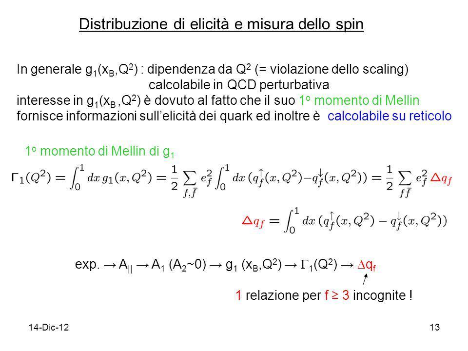 14-Dic-1213 In generale g 1 (x B,Q 2 ) : dipendenza da Q 2 (= violazione dello scaling) calcolabile in QCD perturbativa interesse in g 1 (x B,Q 2 ) è