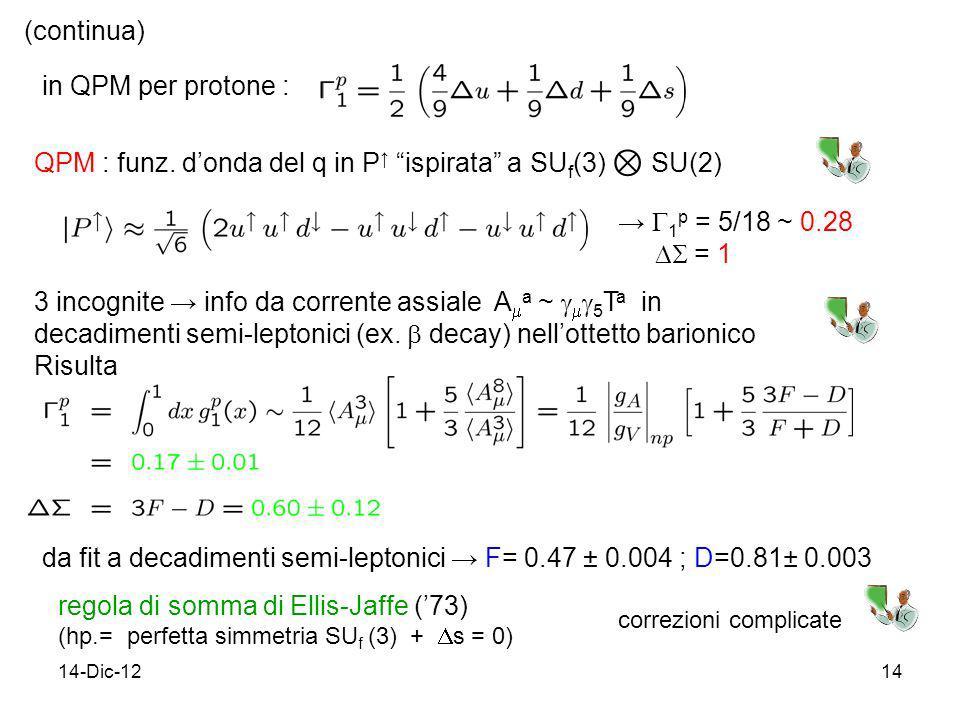 14-Dic-1214 in QPM per protone : 3 incognite info da corrente assiale A a ~ 5 T a in decadimenti semi-leptonici (ex. decay) nellottetto barionico Risu