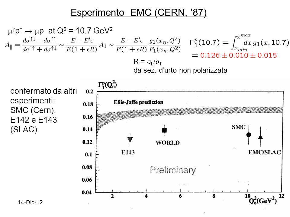14-Dic-1215 p p at Q 2 = 10.7 GeV 2 confermato da altri esperimenti: SMC (Cern), E142 e E143 (SLAC) R = L / T da sez. durto non polarizzata Esperiment