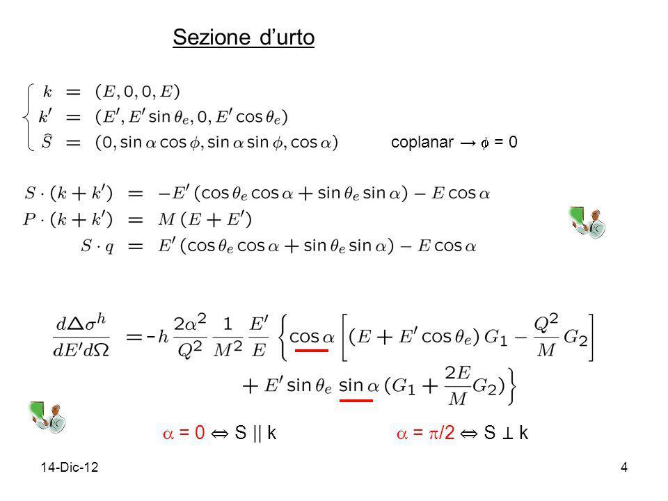 14-Dic-1215 p p at Q 2 = 10.7 GeV 2 confermato da altri esperimenti: SMC (Cern), E142 e E143 (SLAC) R = L / T da sez.