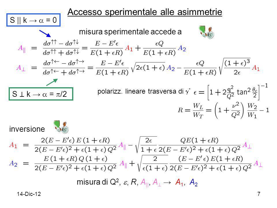 14-Dic-128,Q 2 con x B fisso; se Q 2 Jz scala allora scaling : (vedi espressioni di A 1 e A 2 ) scaling delle asimmetrie di elicità : Limite DIS