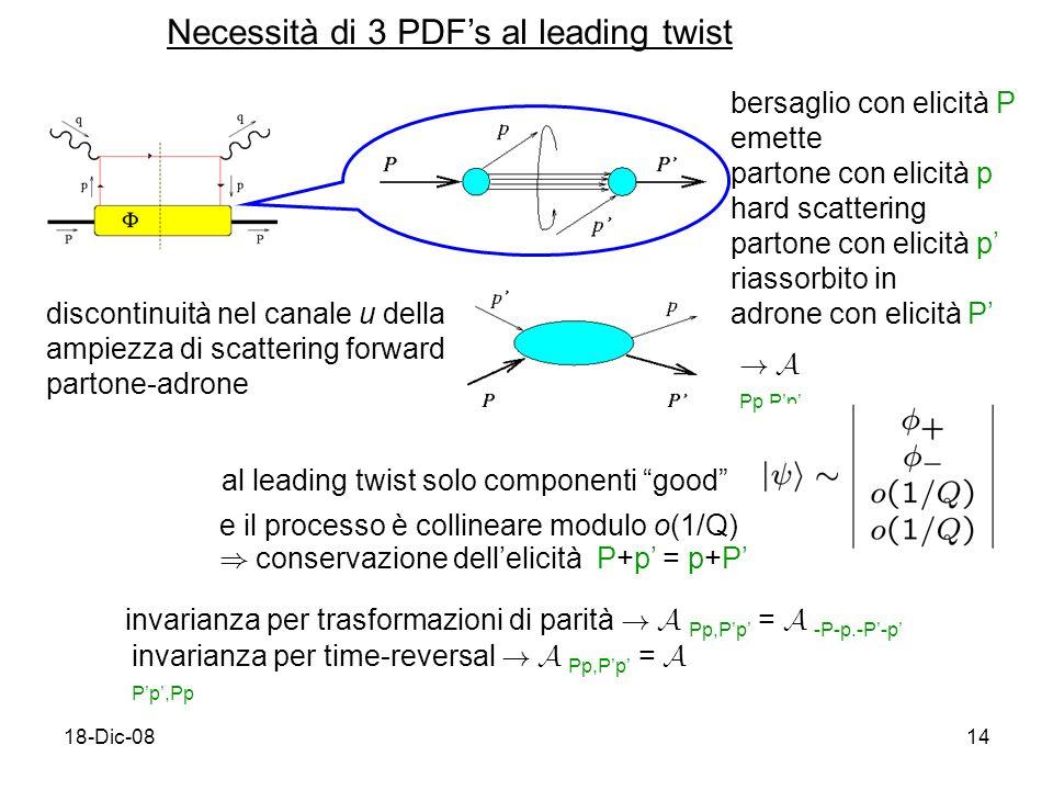 18-Dic-0814 Necessità di 3 PDFs al leading twist bersaglio con elicità P emette partone con elicità p hard scattering partone con elicità p riassorbito in adrone con elicità P discontinuità nel canale u della ampiezza di scattering forward partone-adrone .