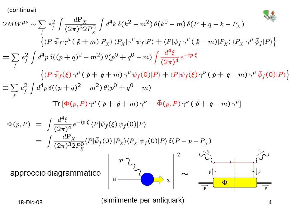 18-Dic-084 » approccio diagrammatico (continua) (similmente per antiquark)