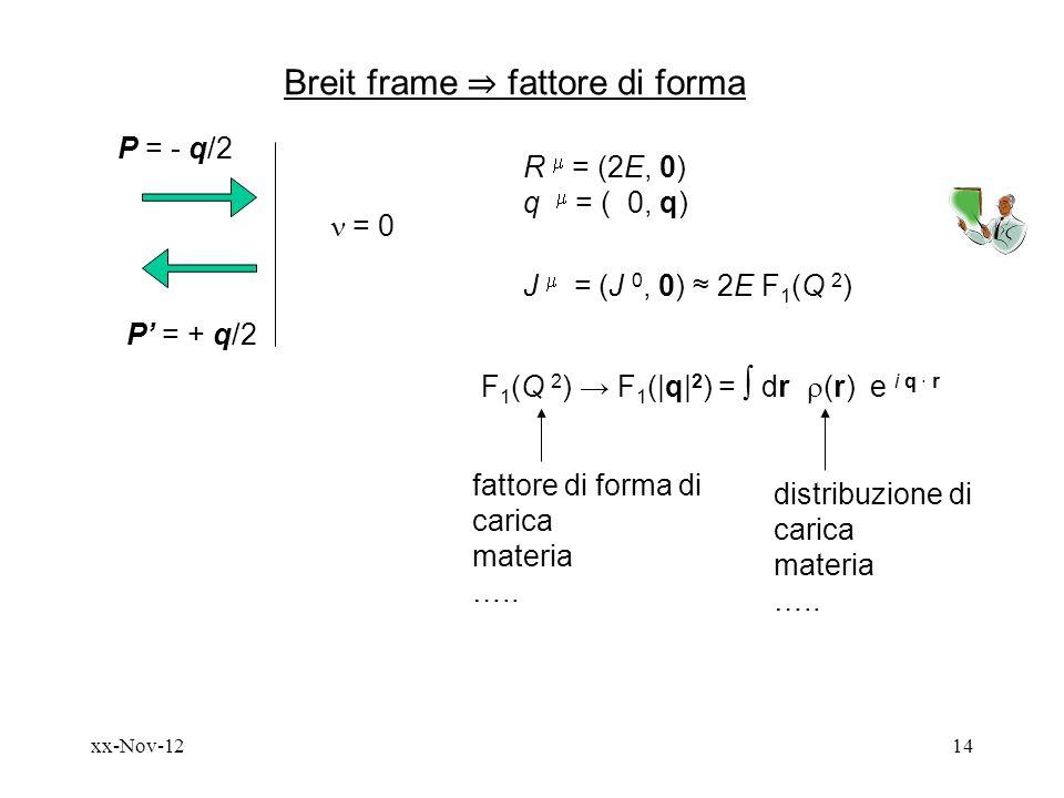 xx-Nov-1214 Breit frame fattore di forma P = - q/2 P = + q/2 = 0 R = (2E, 0) q = ( 0, q) J = (J 0, 0) 2E F 1 (Q 2 ) F 1 (Q 2 ) F 1 (|q| 2 ) = dr (r) e i q r distribuzione di carica materia …..