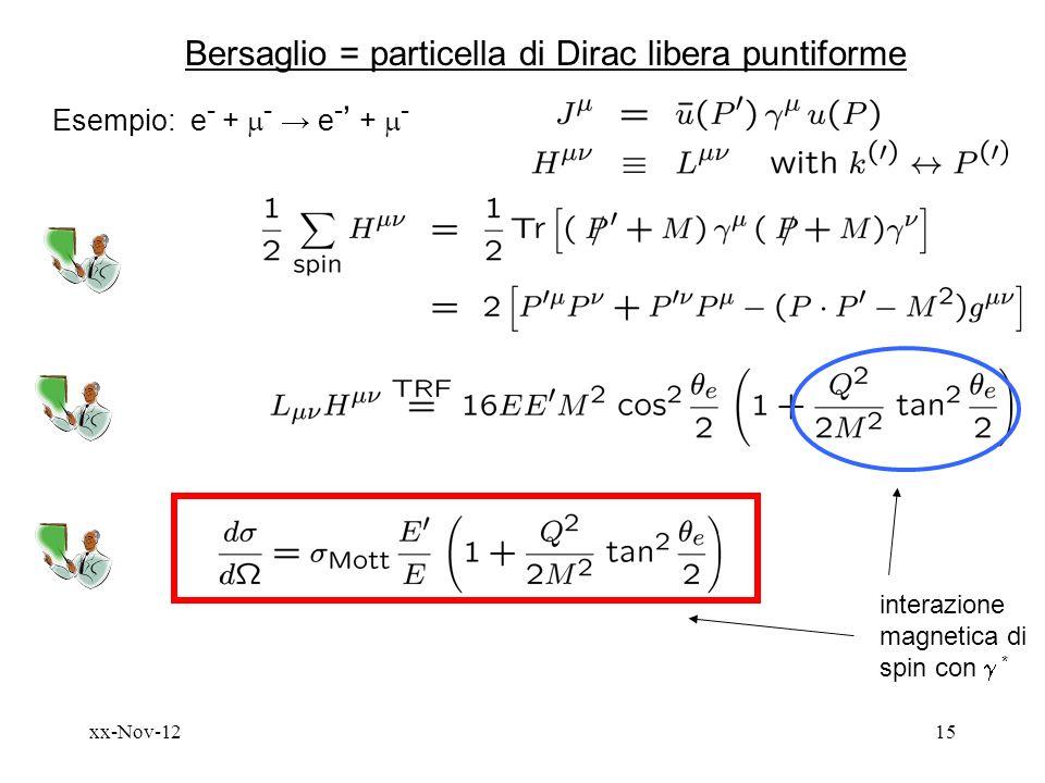 xx-Nov-1215 Bersaglio = particella di Dirac libera puntiforme Esempio: e - + - e - + - interazione magnetica di spin con *