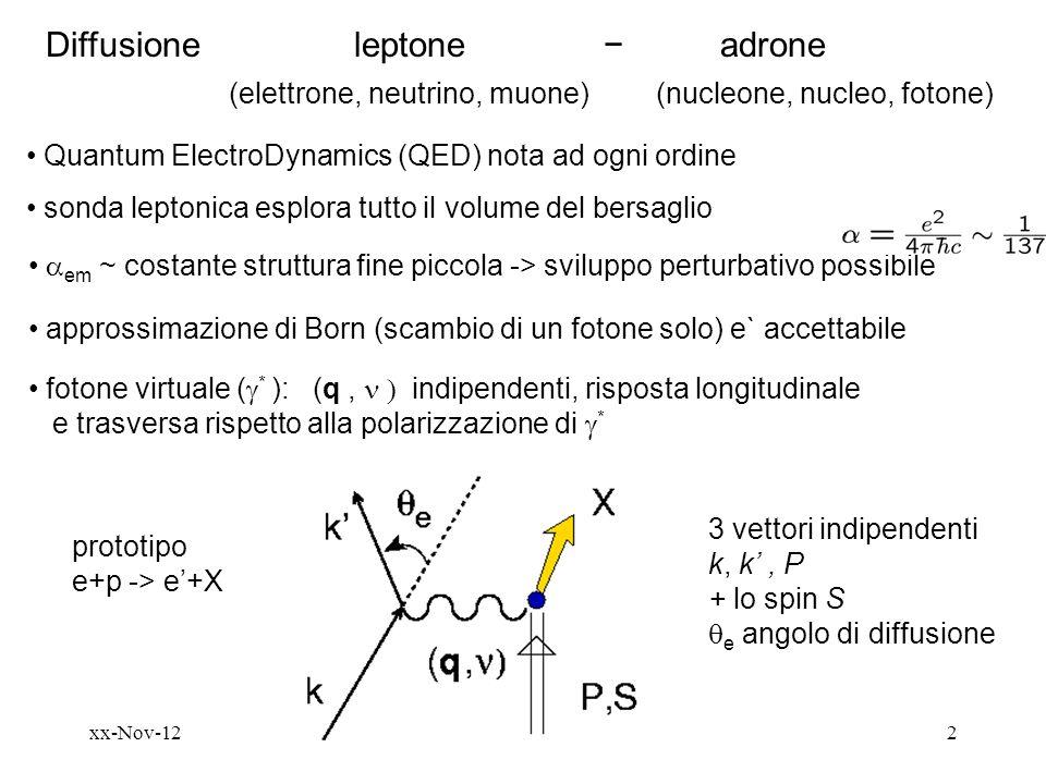 xx-Nov-122 Diffusione leptone adrone (elettrone, neutrino, muone)(nucleone, nucleo, fotone) em ~ costante struttura fine piccola -> sviluppo perturbativo possibile Quantum ElectroDynamics (QED) nota ad ogni ordine sonda leptonica esplora tutto il volume del bersaglio approssimazione di Born (scambio di un fotone solo) e` accettabile fotone virtuale ( * ): (q, indipendenti, risposta longitudinale e trasversa rispetto alla polarizzazione di * prototipo e+p -> e+X 3 vettori indipendenti k, k, P + lo spin S e angolo di diffusione