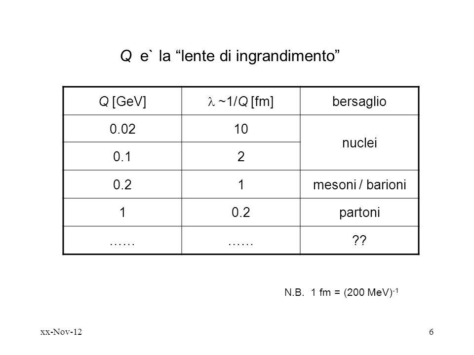 xx-Nov-126 Q e` la lente di ingrandimento Q [GeV] ~1/Q [fm] bersaglio 0.0210 nuclei 0.12 0.21mesoni / barioni 10.2partoni …… ?.