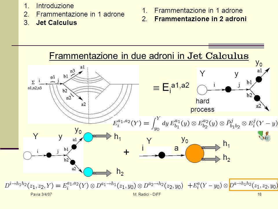 Pavia 3/4/07 M. Radici - DiFF18 E i a1,a2 hard process Frammentazione in due adroni in Jet Calculus + h1h1 h2h2 h1h1 h2h2 ia Yy y0y0 Yy y0y0 Y y0y0 1.