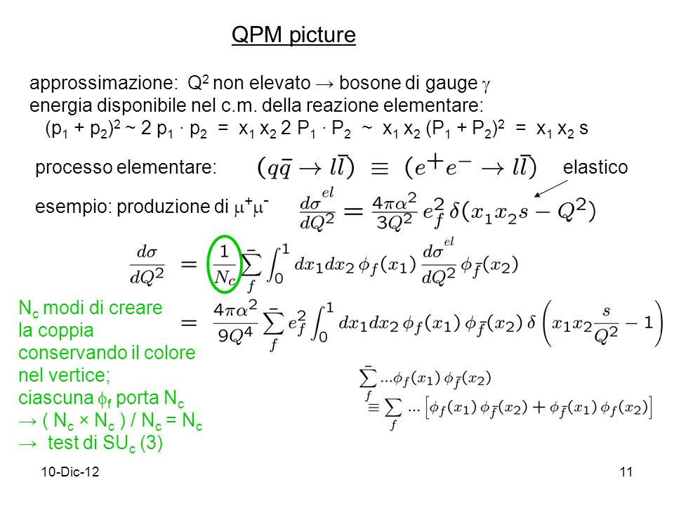 10-Dic-1211 QPM picture approssimazione: Q 2 non elevato bosone di gauge energia disponibile nel c.m.