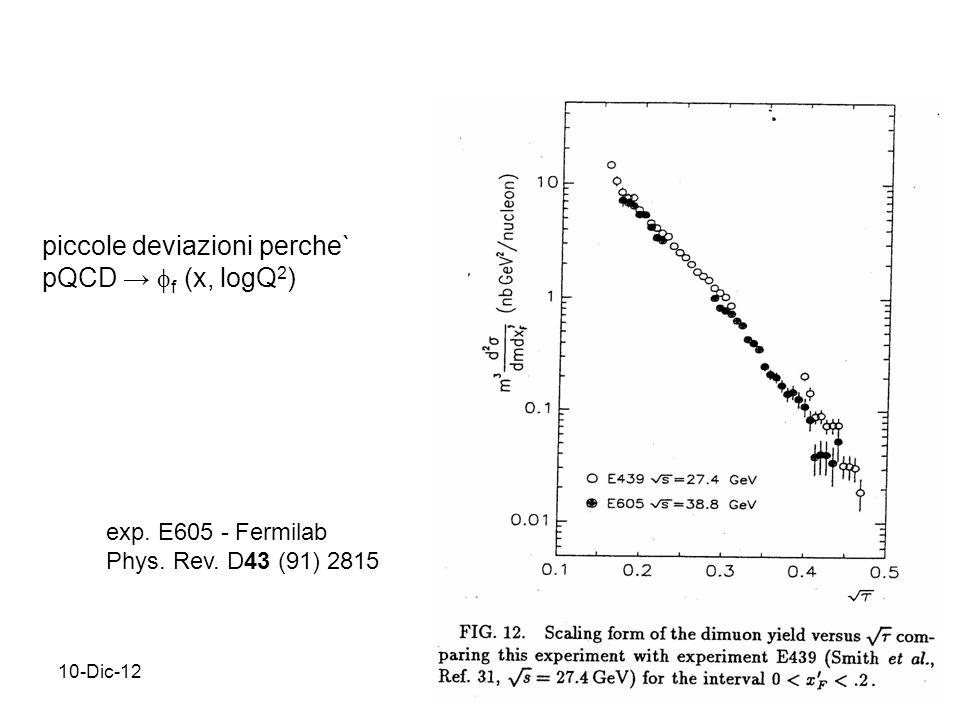10-Dic-1213 exp. E605 - Fermilab Phys. Rev.